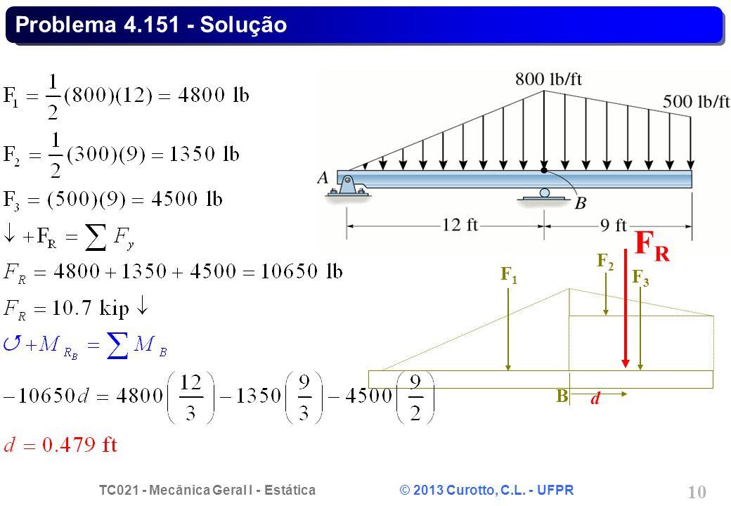 Problema 4.151 - Solução FR d F1 F2 F3 B