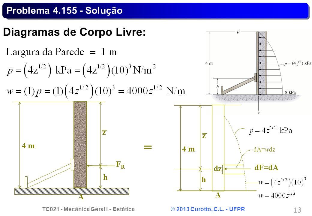 = Diagramas de Corpo Livre: Problema 4.155 - Solução z z 4 m 4 m FR dz