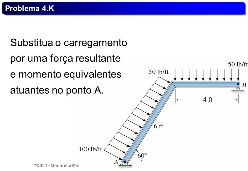 Problema 4.K Substitua o carregamento por uma força resultante e momento equivalentes atuantes no ponto A.