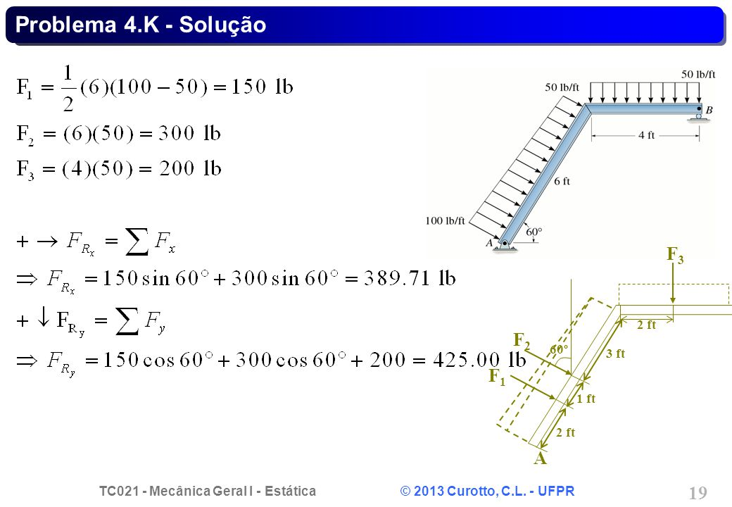 Problema 4.K - Solução 2 ft F1 F2 F3 A 60º 1 ft 3 ft