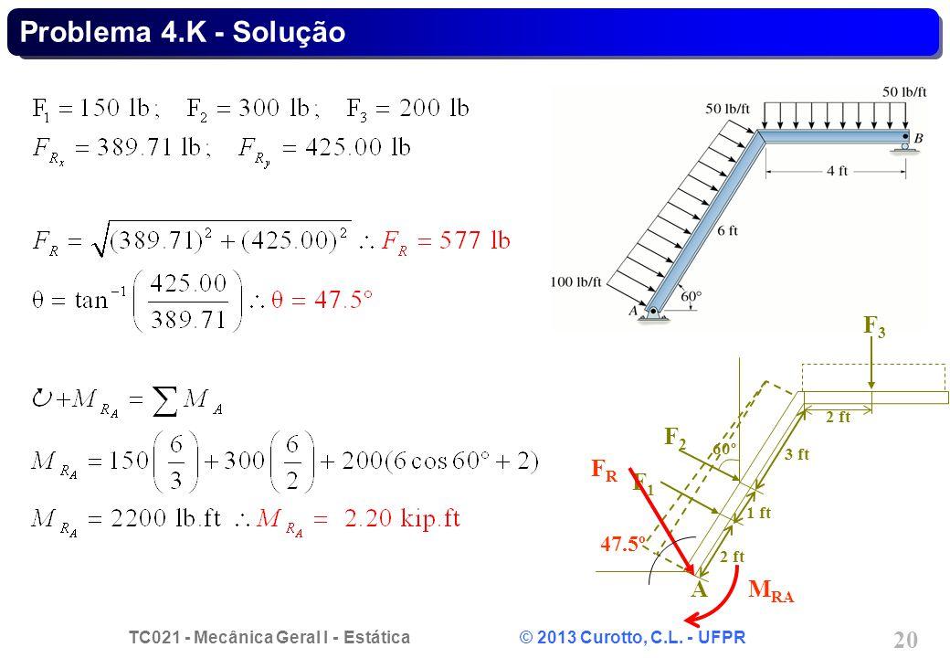 Problema 4.K - Solução F3 2 ft F2 60º 3 ft FR F1 1 ft 47.5º 2 ft A MRA