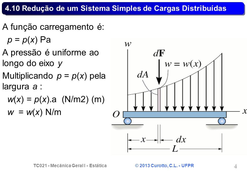 4.10 Redução de um Sistema Simples de Cargas Distribuídas