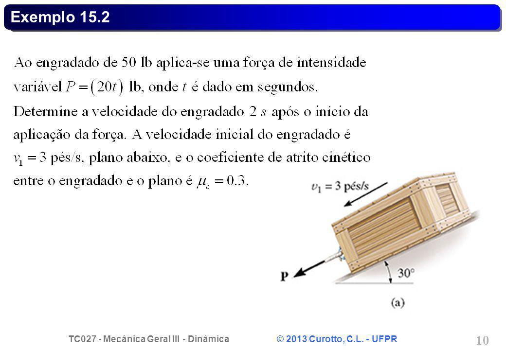 Exemplo 15.2
