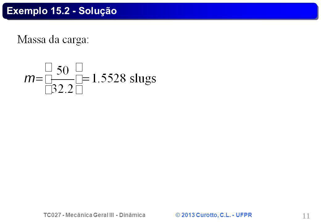 Exemplo 15.2 - Solução