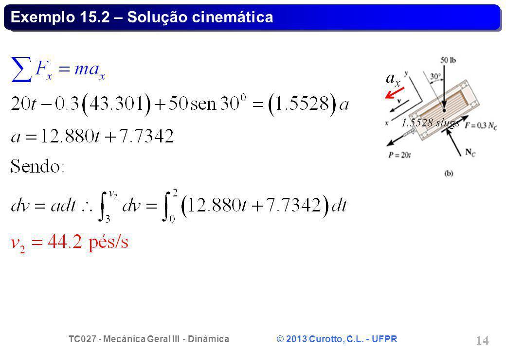 Exemplo 15.2 – Solução cinemática