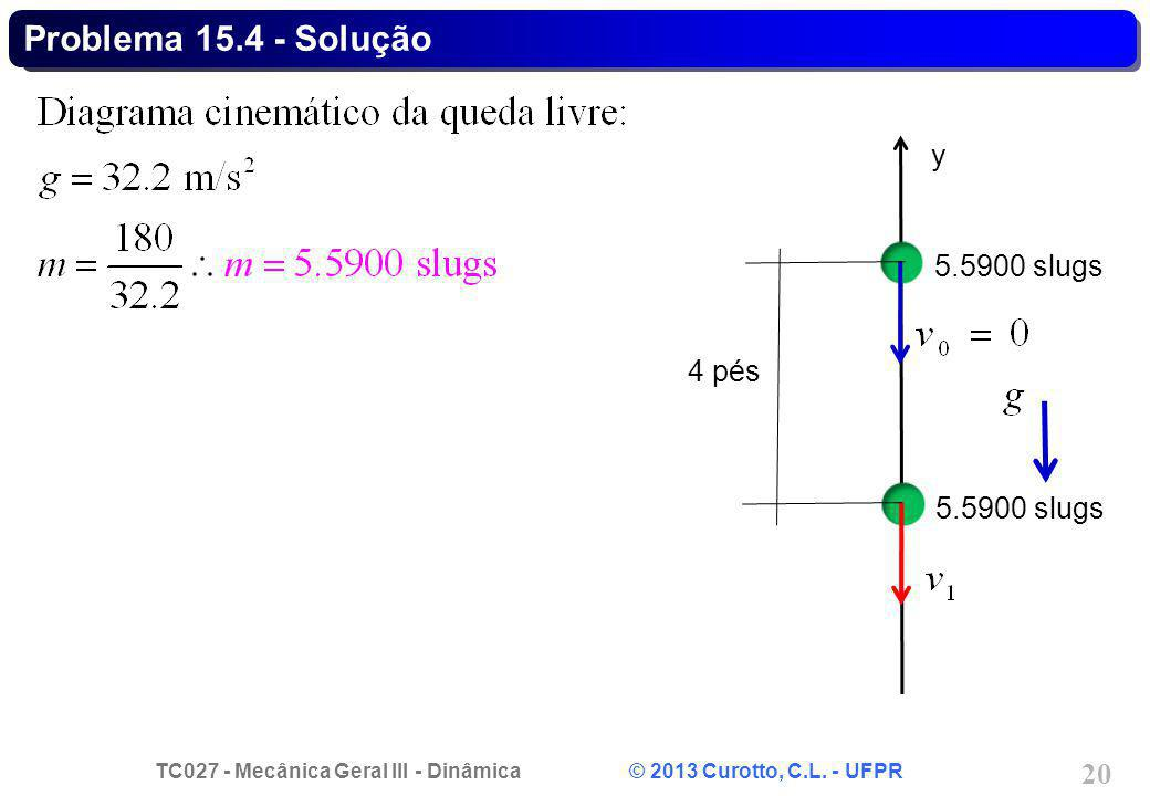 Problema 15.4 - Solução 5.5900 slugs y 4 pés