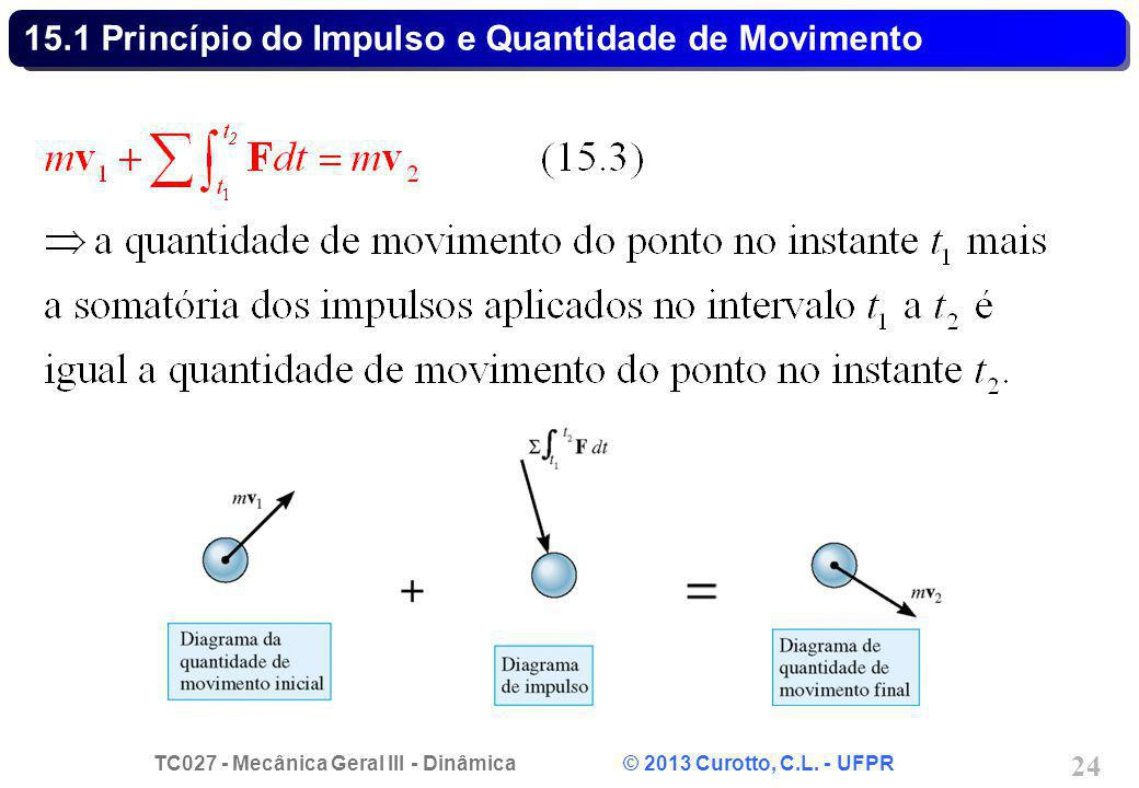 15.1 Princípio do Impulso e Quantidade de Movimento
