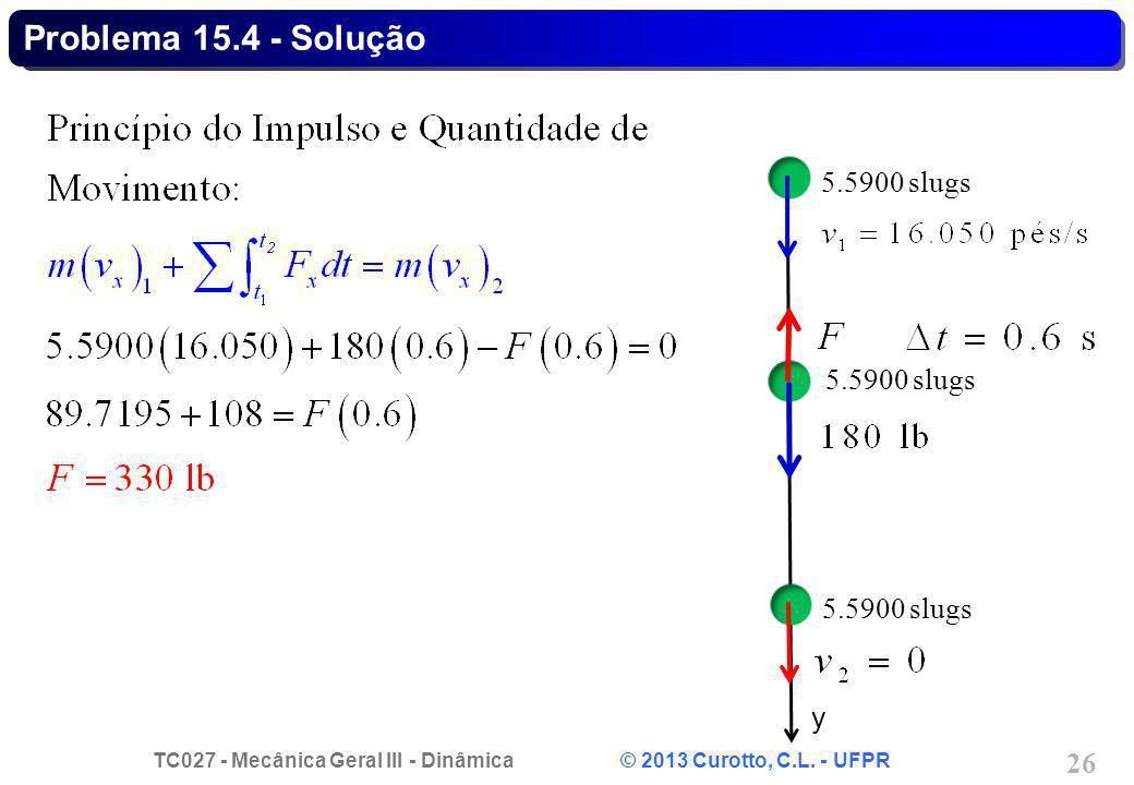 Problema 15.4 - Solução 5.5900 slugs 5.5900 slugs 5.5900 slugs y
