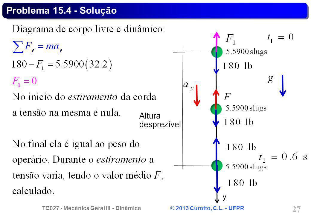 Problema 15.4 - Solução 5.5900 slugs 5.5900 slugs Altura desprezível