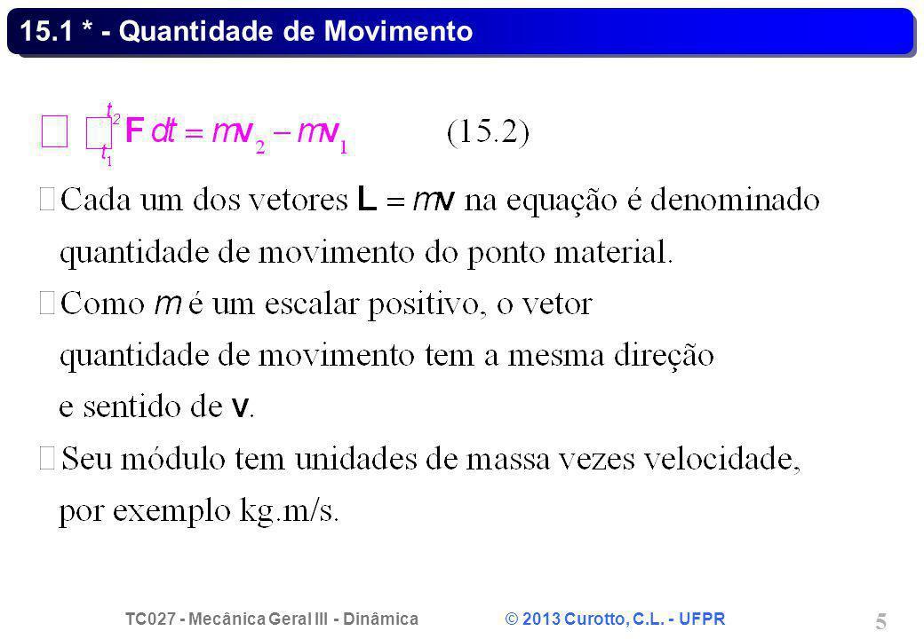 15.1 * - Quantidade de Movimento