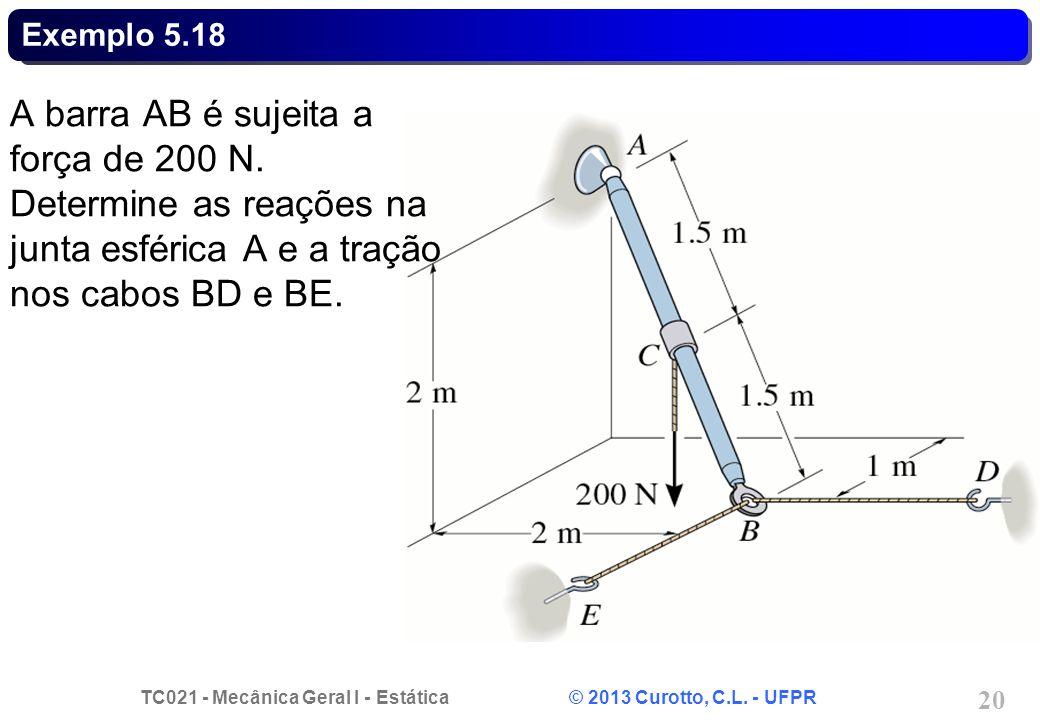Exemplo 5.18 A barra AB é sujeita a força de 200 N.