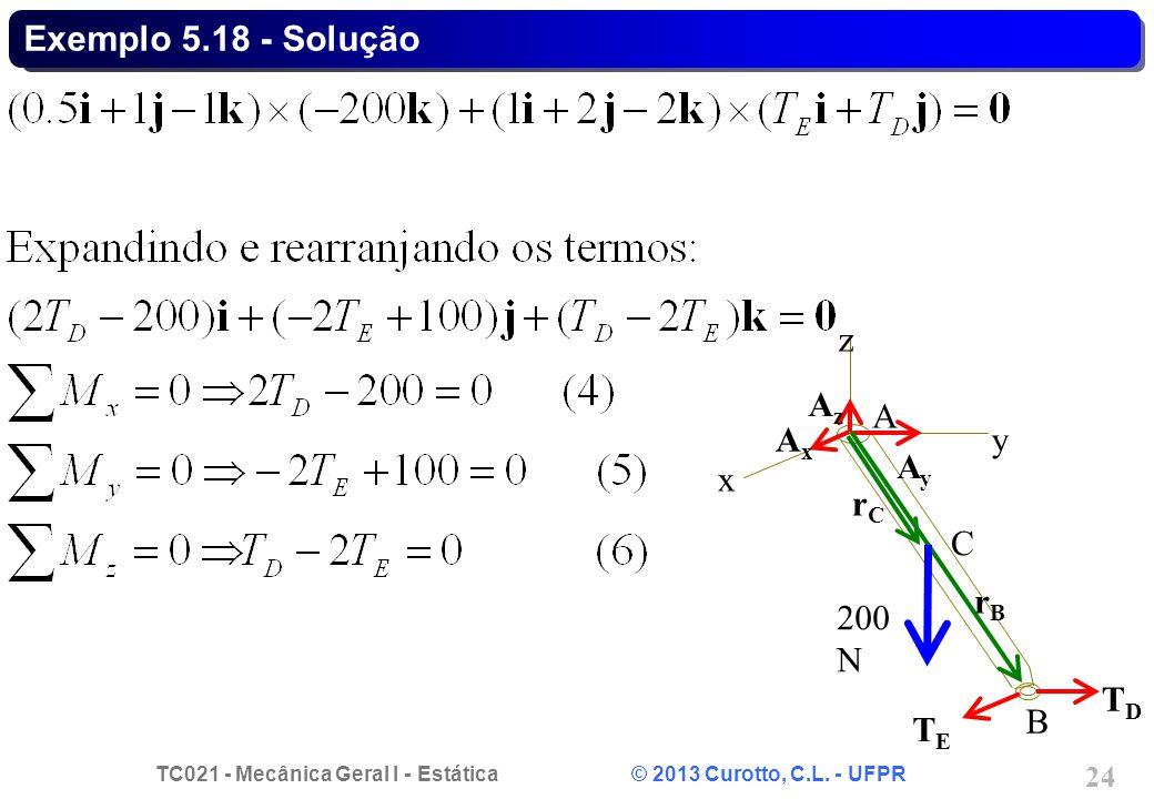 Exemplo 5.18 - Solução Ax Ay Az rC rB TE TD A B C x y z 200 N