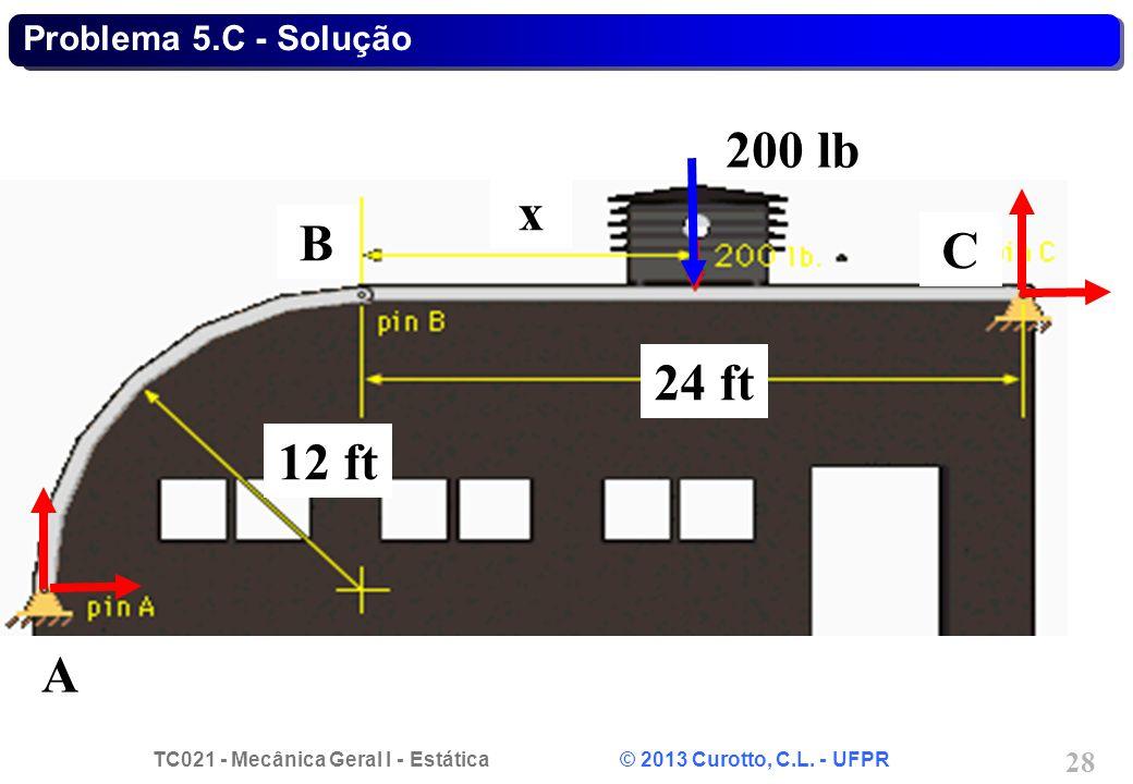 Problema 5.C - Solução 200 lb 24 ft B A C x 12 ft