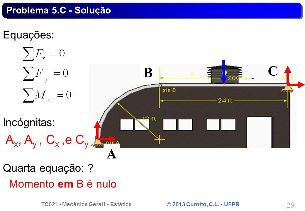 C B A Ax, Ay , Cx ,e Cy Equações: Incógnitas: Quarta equação: