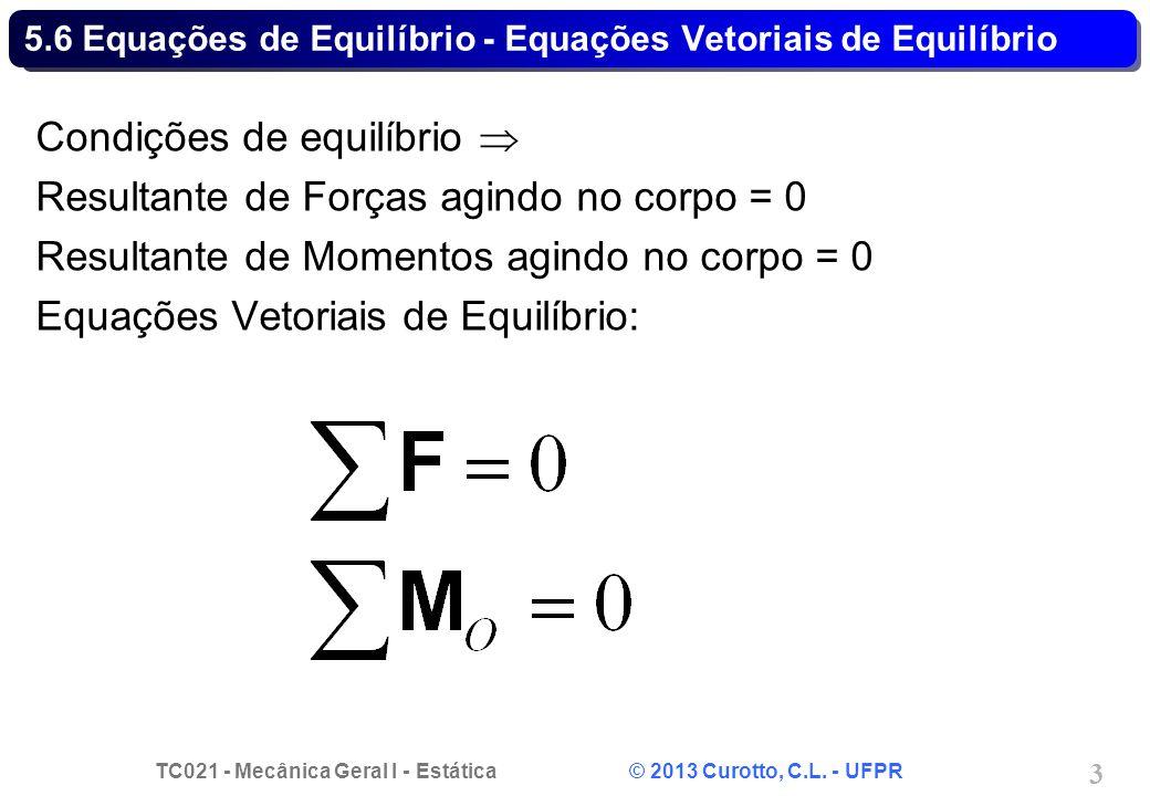 5.6 Equações de Equilíbrio - Equações Vetoriais de Equilíbrio