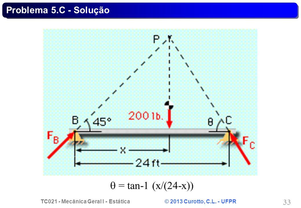 Problema 5.C - Solução q = tan-1 (x/(24-x))