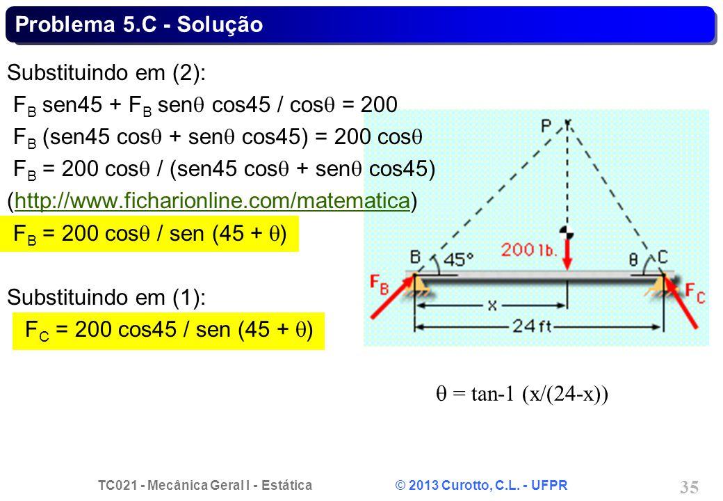 Problema 5.C - Solução Substituindo em (2): FB sen45 + FB senq cos45 / cosq = 200. FB (sen45 cosq + senq cos45) = 200 cosq.