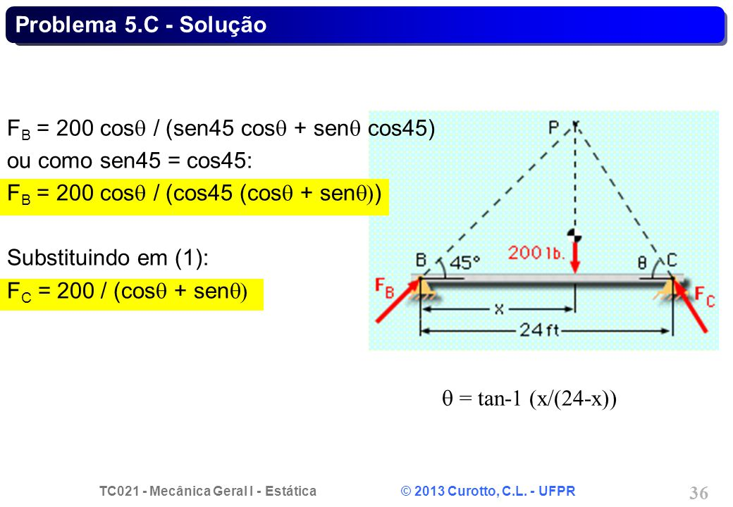 Problema 5.C - Solução FB = 200 cosq / (sen45 cosq + senq cos45) ou como sen45 = cos45: FB = 200 cosq / (cos45 (cosq + senq))