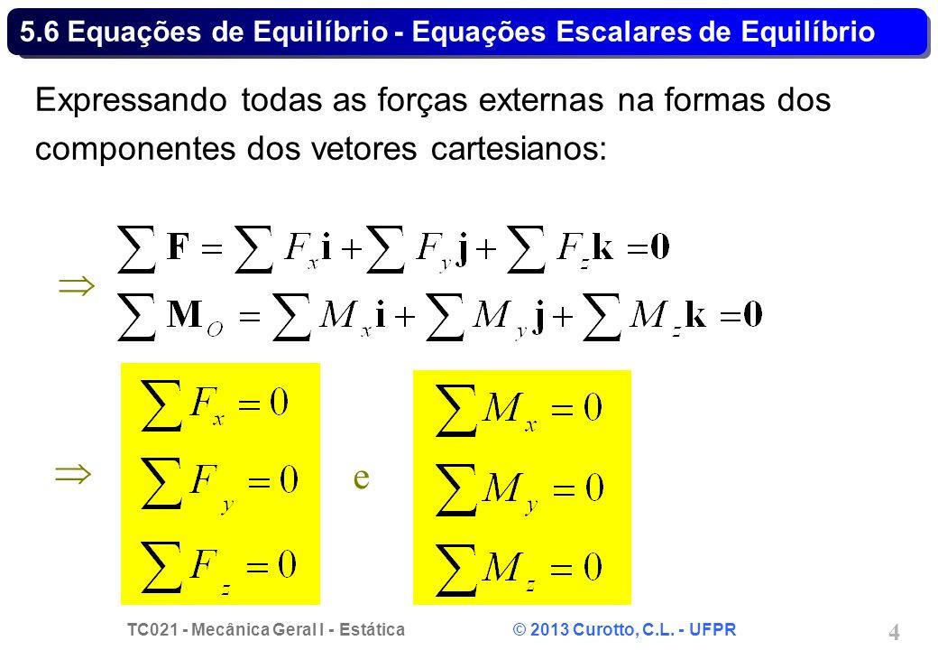 5.6 Equações de Equilíbrio - Equações Escalares de Equilíbrio
