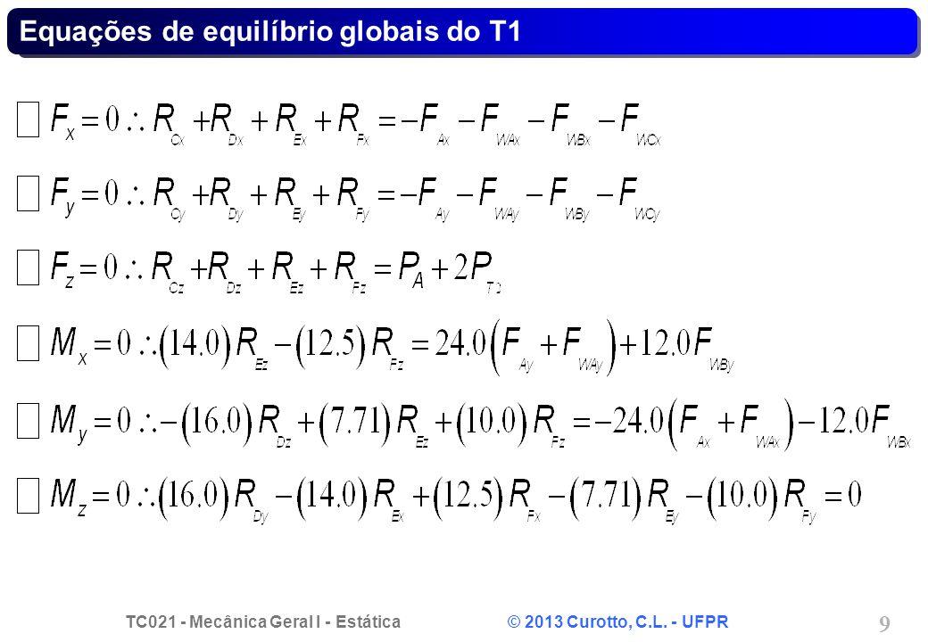 Equações de equilíbrio globais do T1