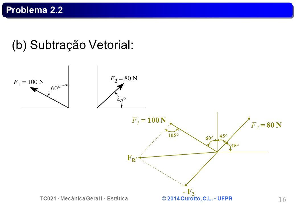 (b) Subtração Vetorial: