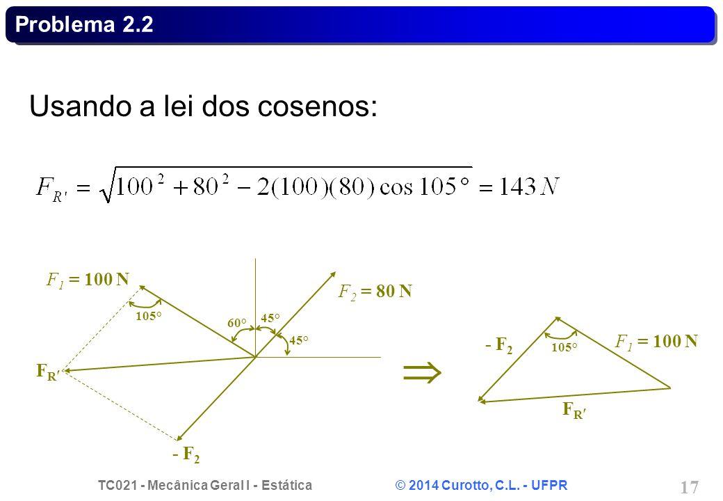  Usando a lei dos cosenos: Problema 2.2 F1 = 100 N F2 = 80 N