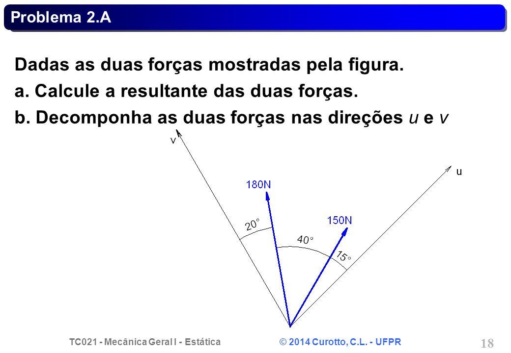 Dadas as duas forças mostradas pela figura.