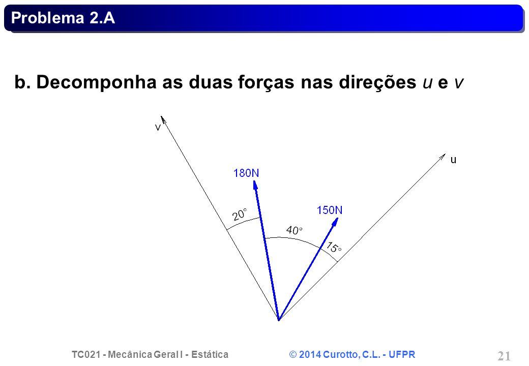 b. Decomponha as duas forças nas direções u e v