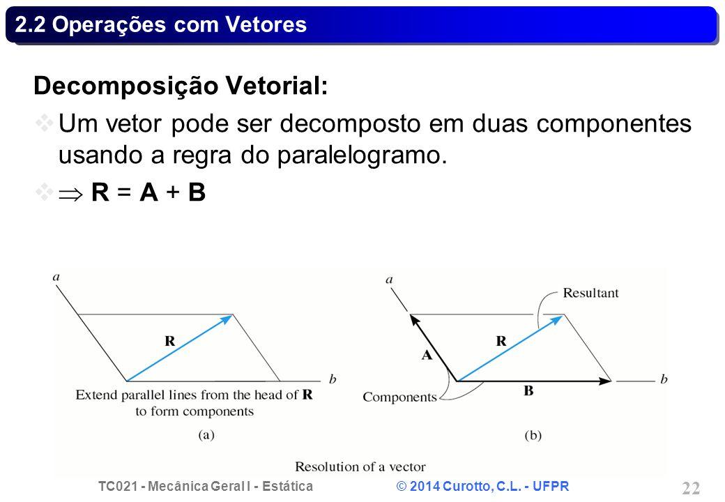 Decomposição Vetorial: