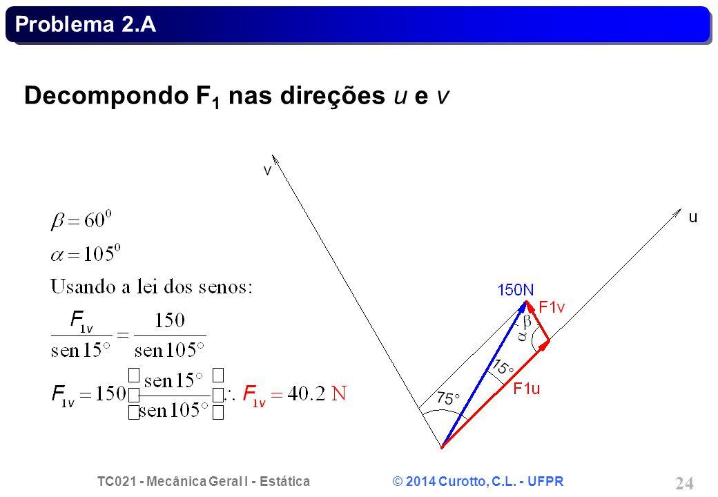 Decompondo F1 nas direções u e v