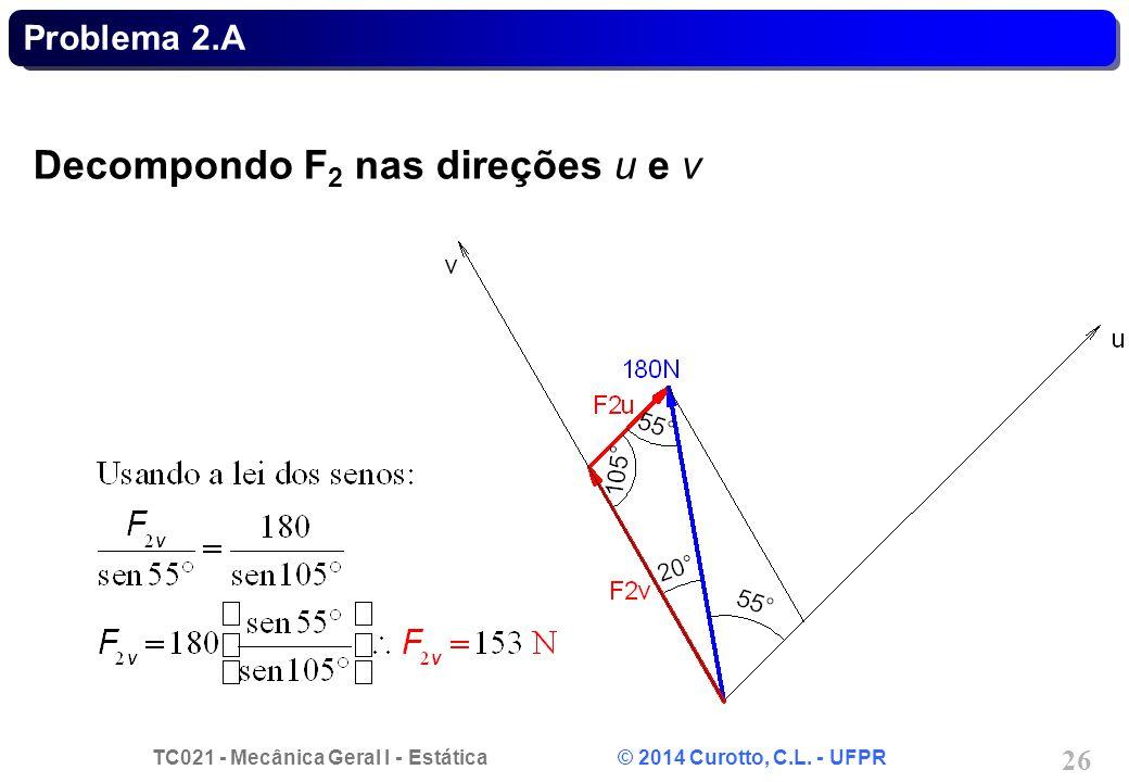 Decompondo F2 nas direções u e v