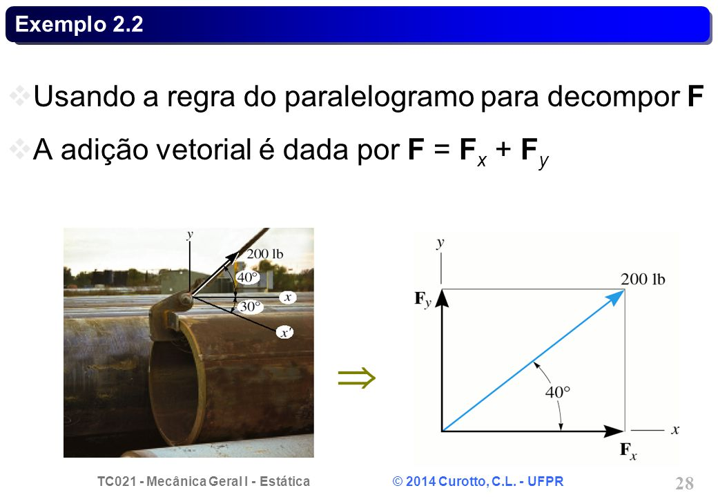  Usando a regra do paralelogramo para decompor F