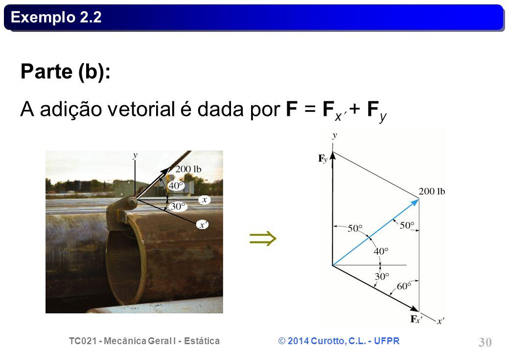 Exemplo 2.2 Parte (b): A adição vetorial é dada por F = Fx + Fy 