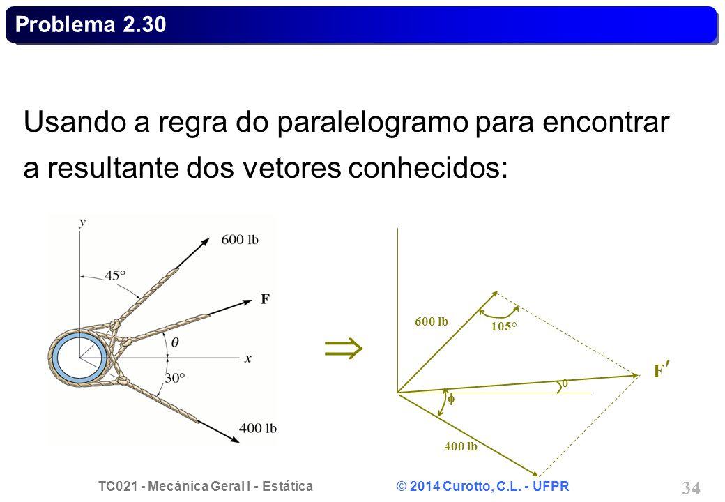 Problema 2.30 Usando a regra do paralelogramo para encontrar a resultante dos vetores conhecidos: F
