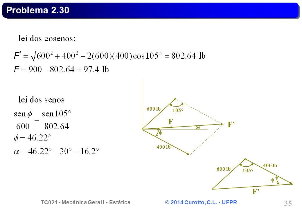 Problema 2.30 F' 105°   400 lb 600 lb F 400 lb 600 lb 105°  F'