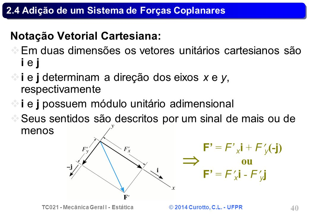 2.4 Adição de um Sistema de Forças Coplanares