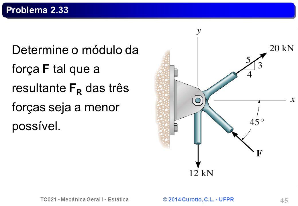 Problema 2.33 Determine o módulo da força F tal que a resultante FR das três forças seja a menor possível.