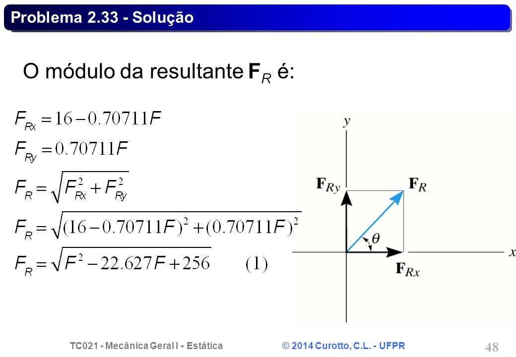 O módulo da resultante FR é: