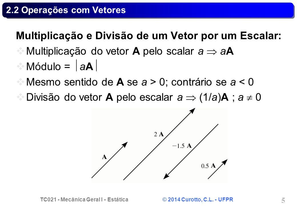 Multiplicação e Divisão de um Vetor por um Escalar: