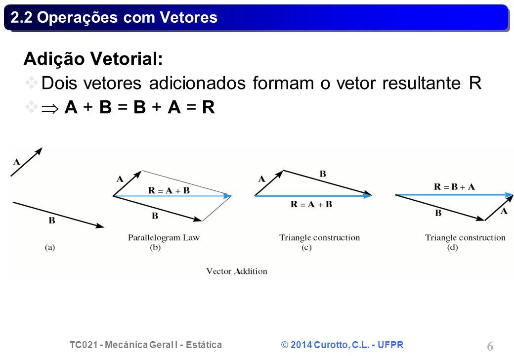 Dois vetores adicionados formam o vetor resultante R