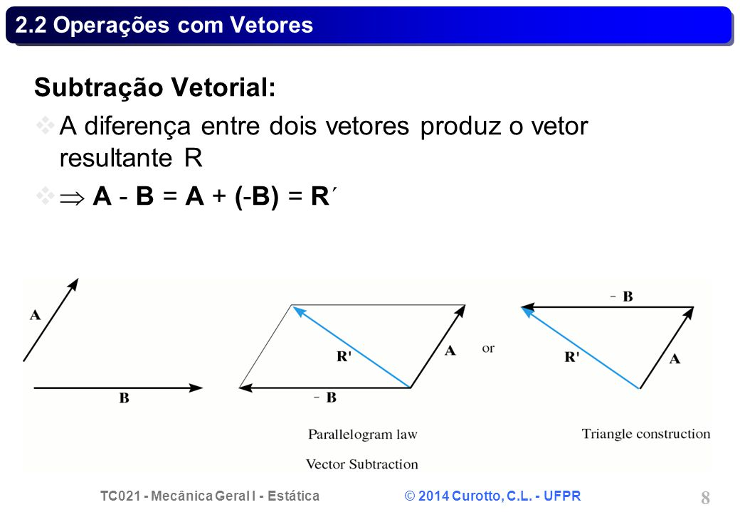 A diferença entre dois vetores produz o vetor resultante R