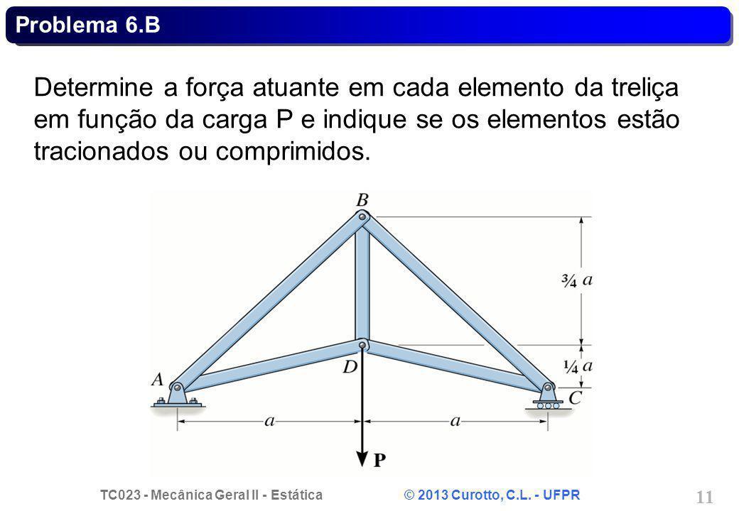 Problema 6.B Determine a força atuante em cada elemento da treliça em função da carga P e indique se os elementos estão tracionados ou comprimidos.