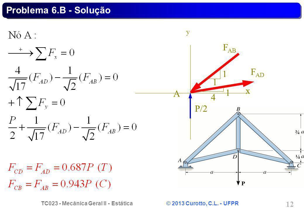 Problema 6.B - Solução y FAB FAD 1 1 x A 1 4 P/2