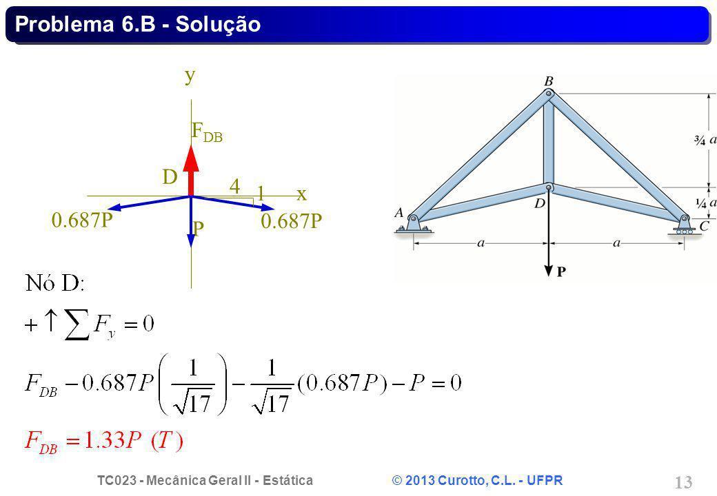 Problema 6.B - Solução y FDB D 4 1 x 0.687P 0.687P P