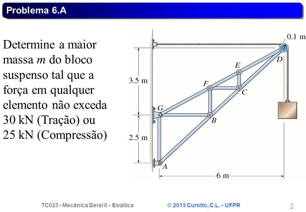 Problema 6.A Determine a maior massa m do bloco suspenso tal que a força em qualquer elemento não exceda 30 kN (Tração) ou.