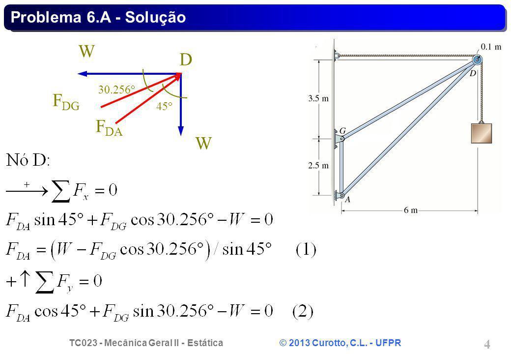 Problema 6.A - Solução W D FDG W FDA 45 30.256