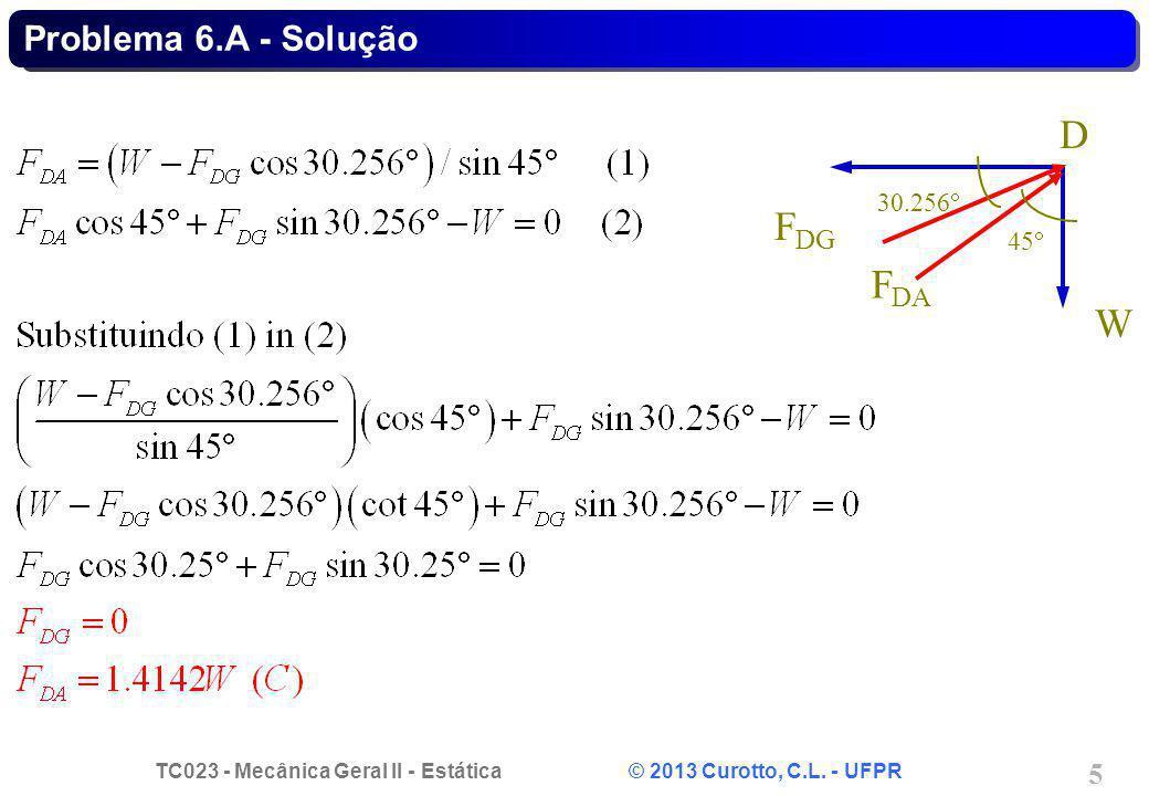 Problema 6.A - Solução D FDG W FDA 45 30.256