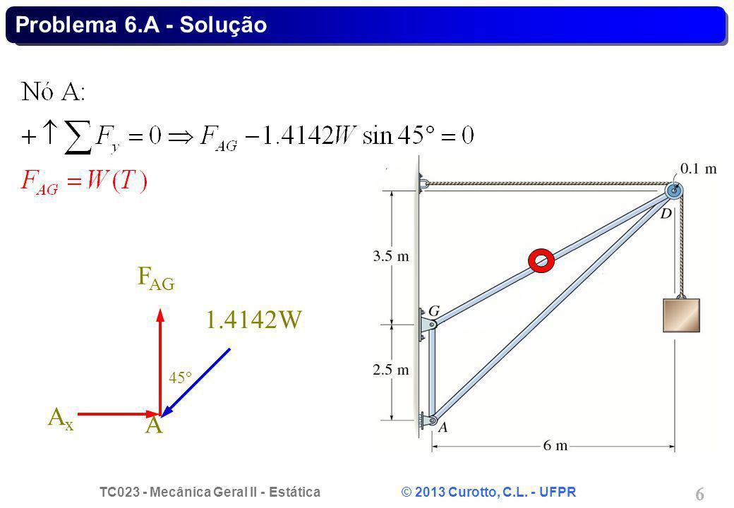 Problema 6.A - Solução A FAG 1.4142W Ax 45