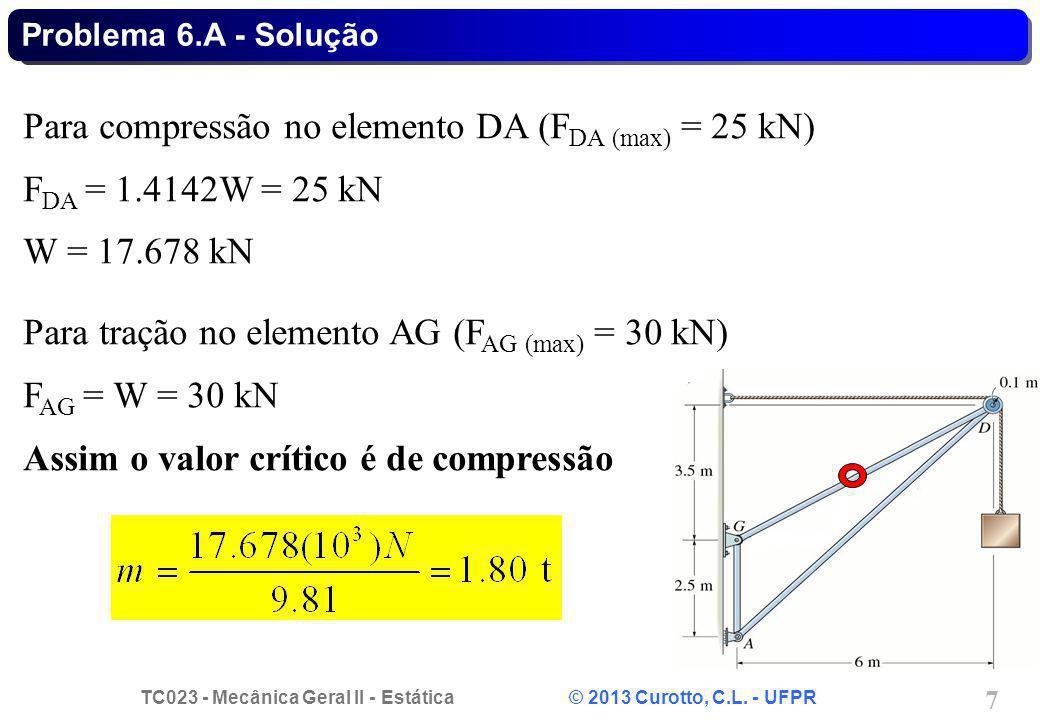 Para compressão no elemento DA (FDA (max) = 25 kN)