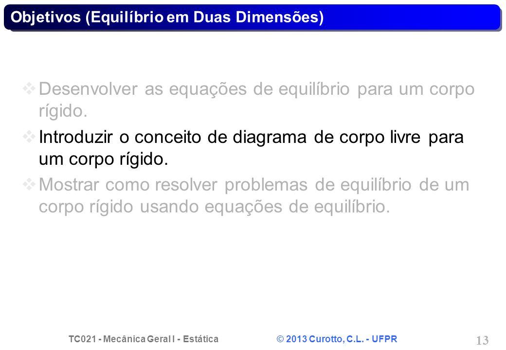 Objetivos (Equilíbrio em Duas Dimensões)